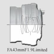 2009-1-11 FA 43mm Limitedで懐かしいフィルムの世界へ_c0136330_23344266.jpg