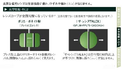 目にここちいいレンズ・TALEX(タレックス)_c0003493_19133924.jpg