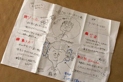 アットホームな勉強会_f0127806_12201830.jpg
