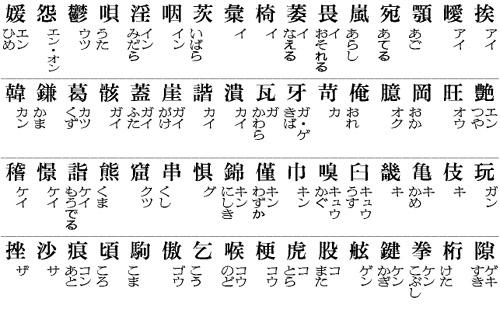 【9030】  日常生活の常用漢字は2131字に決定_e0083820_21153196.jpg