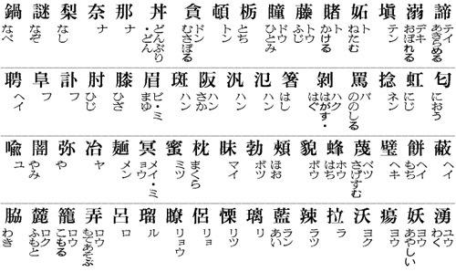 【9030】  日常生活の常用漢字は2131字に決定_e0083820_21165179.jpg