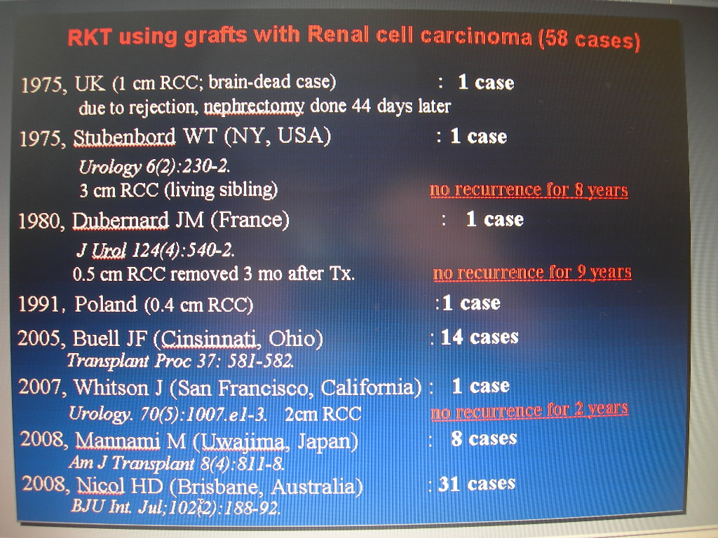 第42回日本臨床腎移植学会 光畑直喜医師発表要旨_e0163726_13135312.jpg