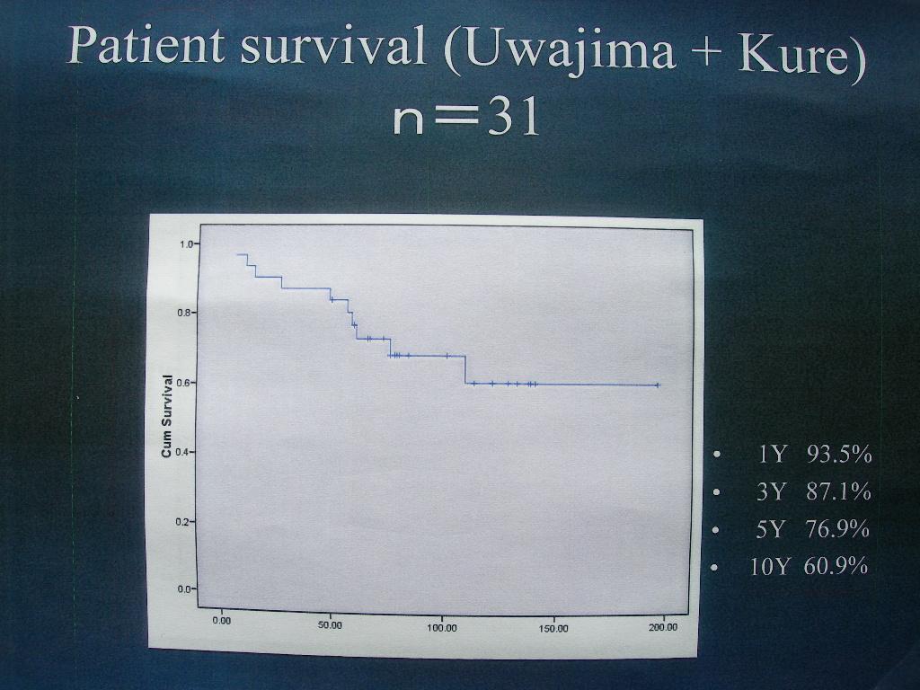 第42回日本臨床腎移植学会 光畑直喜医師発表要旨_e0163726_13155579.jpg