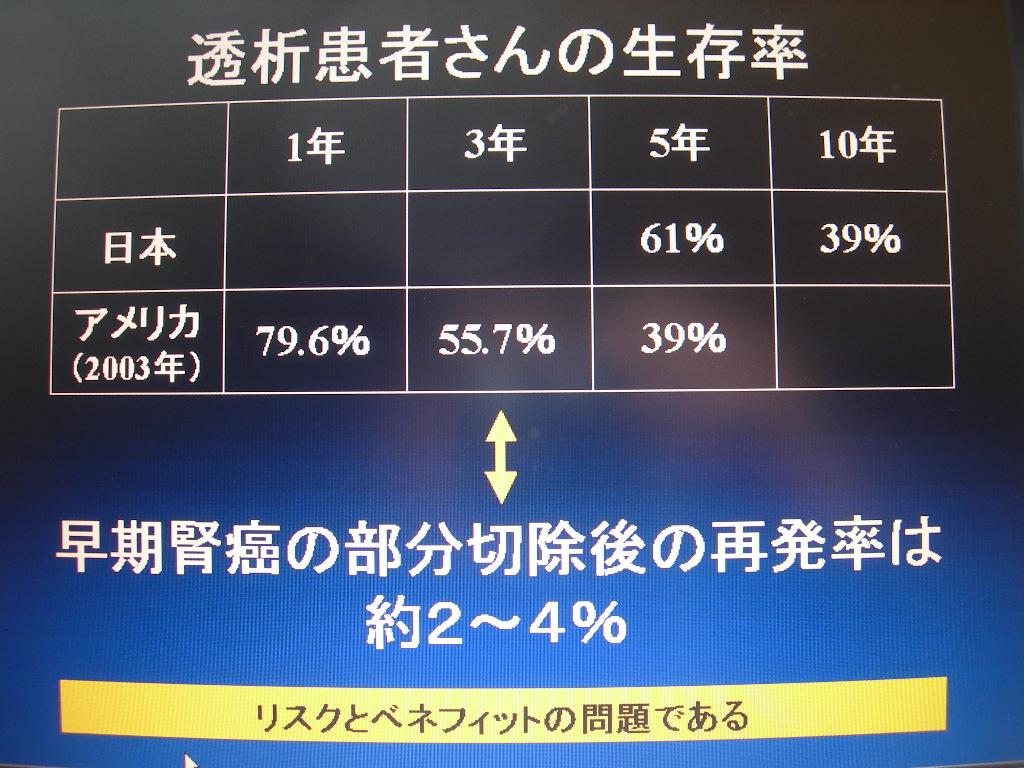 第42回日本臨床腎移植学会 光畑直喜医師発表要旨_e0163726_1319367.jpg