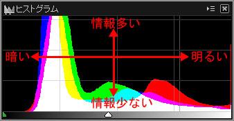 【トーンカーブ】レベル補正てダイナミックレンジを切り詰める_c0168669_19264684.jpg