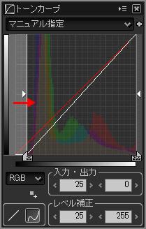 【トーンカーブ】レベル補正てダイナミックレンジを切り詰める_c0168669_199847.jpg