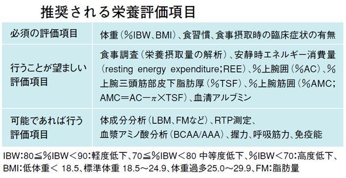 COPDの栄養_e0156318_831945.jpg