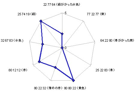 b0130599_1914322.jpg