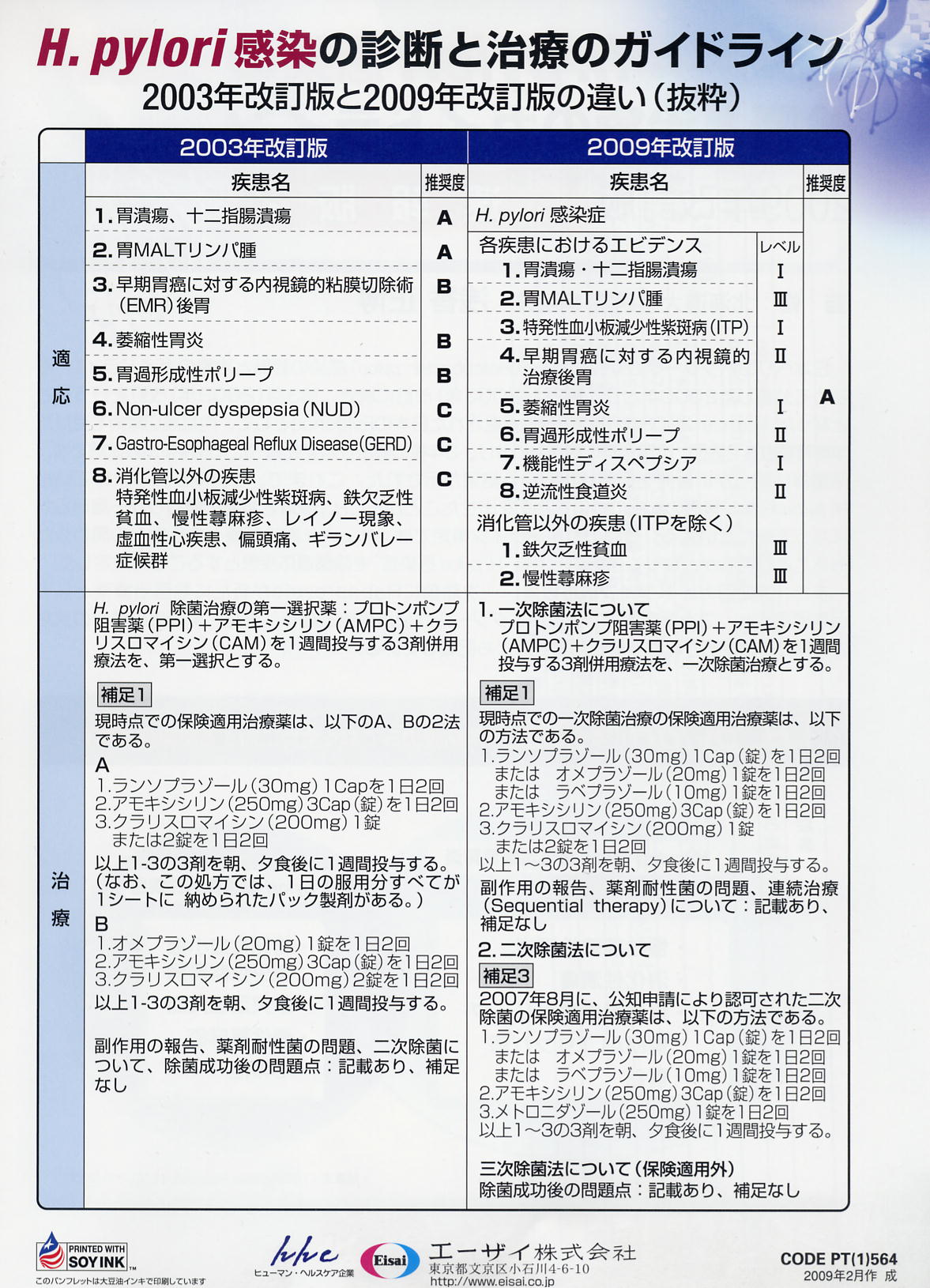 2009年H.pylori感染の診断と治療ガイドライン_a0007242_15481057.jpg