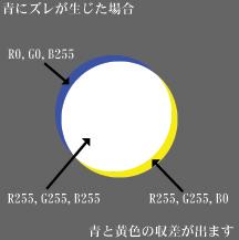 倍率色収差の原理_c0168669_1465363.jpg