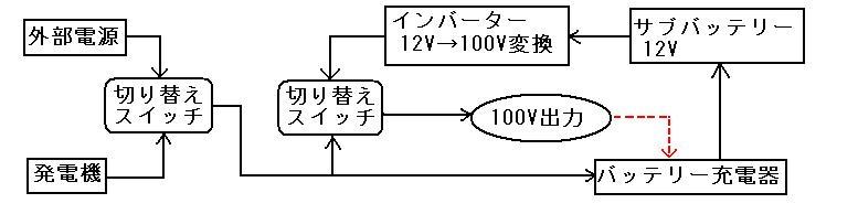 b0153997_531643.jpg