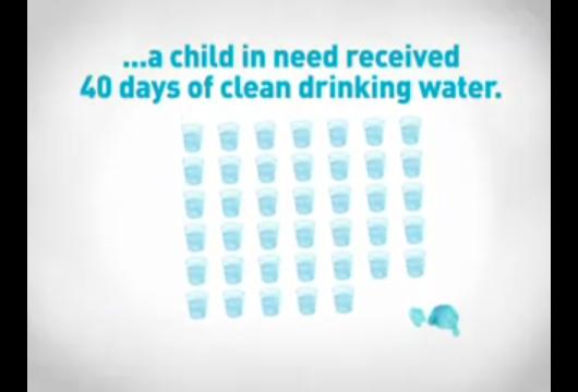 ワールド・ウォーター・デー(World Water Day) 2009 _b0007805_21535582.jpg