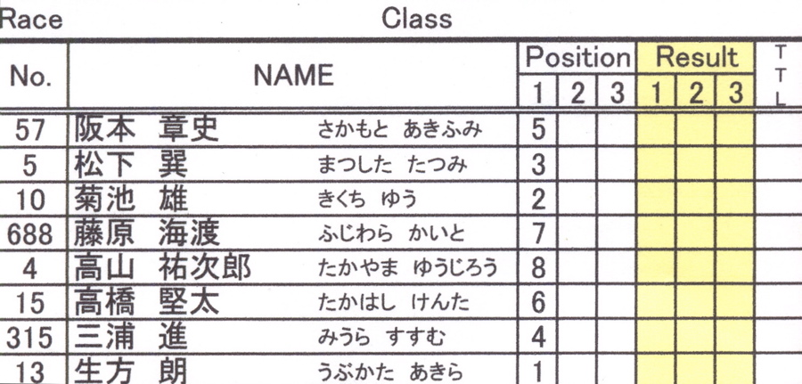 JBMXF スーパーシリーズ特別戦IN修善寺BMXトラックVOL2:DAY2スーパークラス決勝(世界最速情報)_b0065730_22115794.jpg