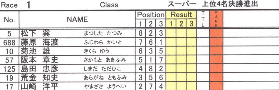 JBMXF スーパーシリーズ特別戦IN修善寺BMXトラックVOL5:DAY2スーパークラス予選_b0065730_2244191.jpg