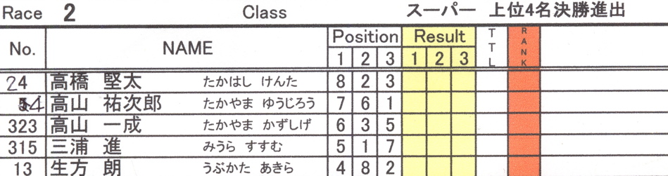 JBMXF スーパーシリーズ特別戦IN修善寺BMXトラックVOL5:DAY2スーパークラス予選_b0065730_22463922.jpg