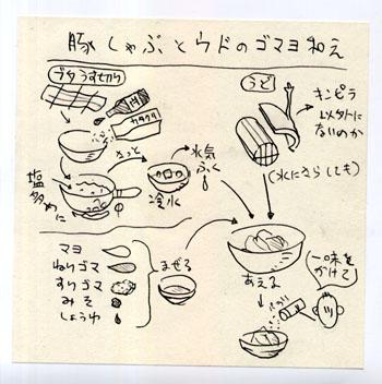 豚しゃぶとウドのゴマ味噌マヨ和え_a0118345_20334629.jpg