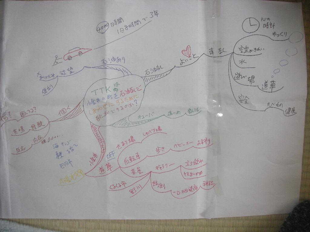4/1定例会議事録_f0205929_3503081.jpg