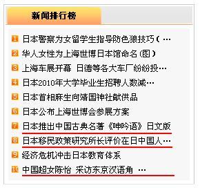 日中女性経営者の会 関連記事 人民網7位8位10位に_d0027795_10432018.jpg
