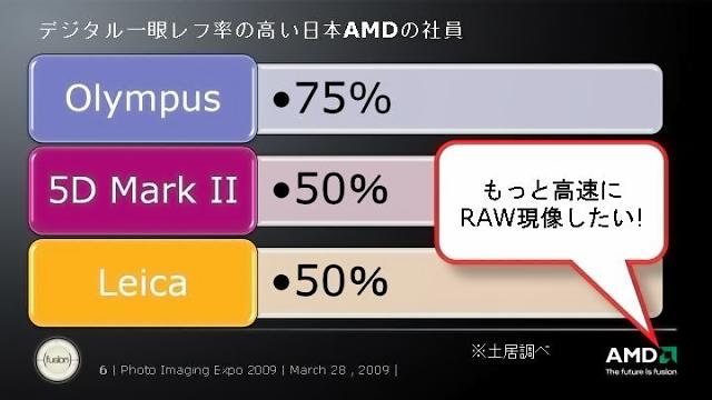 RAW現像とパソコン選び_c0168669_113739100.jpg