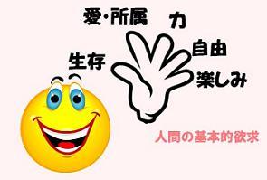 選択理論心理学_b0154492_1028155.jpg