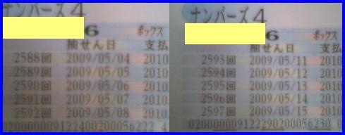 5月5日のミニロト予想_f0070359_18355172.jpg