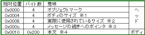 f0066555_884063.jpg
