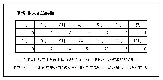 【講談1】水野氏と戦国談議(第十四回)_e0144936_114582.jpg