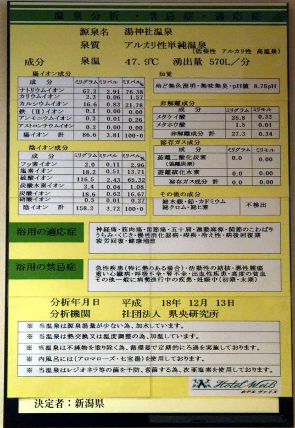 弥彦温泉(湯神社温泉)・ホテル ヴァイス_c0043361_072433.jpg