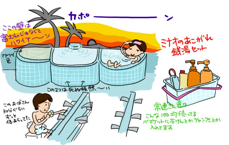 「ミナオの裏ジャパン絵日記」のミナオさん登場!_c0039735_1436521.jpg
