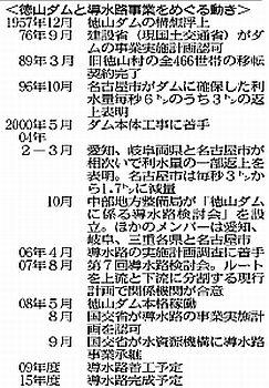 f0197754_015810.jpg