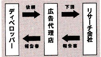 5月20日、豊中でも「土地調査差別事件」が・・・_d0024438_20242473.jpg