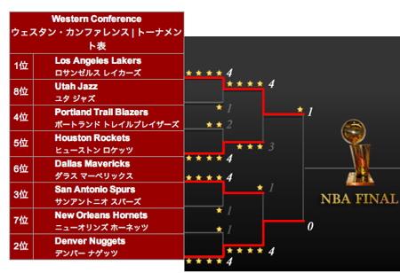BJ & NBA 。_e0170538_1045017.jpg