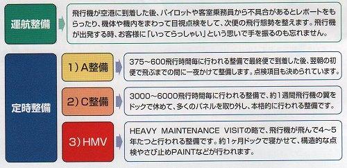 機体メンテナンスセンター_a0036808_16201973.jpg