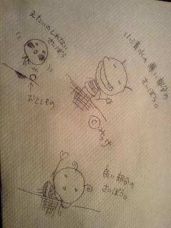 小清水さん家の細胞_a0075738_22112647.jpg
