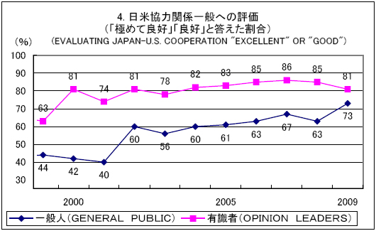 日本人はますます信用できる_b0007805_1004825.jpg
