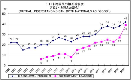 日本人はますます信用できる_b0007805_1011658.jpg