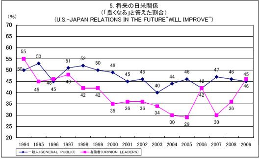 日本人はますます信用できる_b0007805_101183.jpg