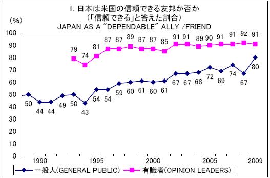 日本人はますます信用できる_b0007805_9522983.jpg