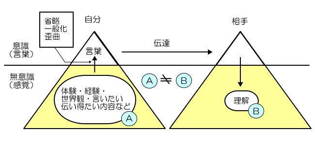 b0002156_13551432.jpg