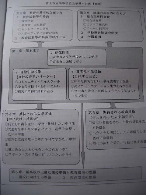 富士市立高等学校に県内初の「スポーツ探求科」が!_f0141310_2321417.jpg