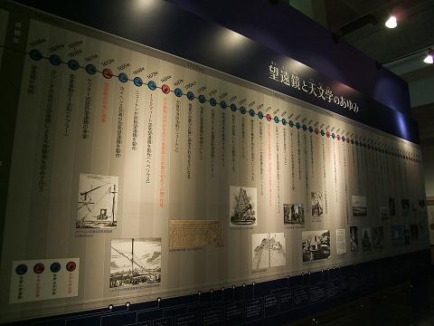 上野の国立科学博物館 その2_e0089232_1493173.jpg