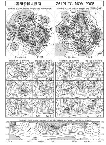 【08/09シーズンを振り返って(2)】 週間予報支援図から見る、08/09寒波_e0037849_19533798.jpg