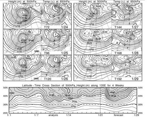 【08/09シーズンを振り返って(2)】 週間予報支援図から見る、08/09寒波_e0037849_19553742.jpg