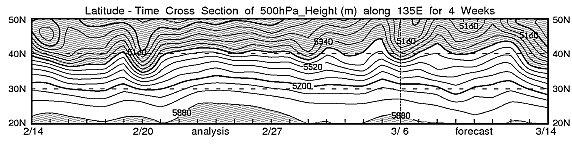 【08/09シーズンを振り返って(2)】 週間予報支援図から見る、08/09寒波_e0037849_19564054.jpg