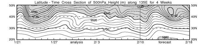【08/09シーズンを振り返って(2)】 週間予報支援図から見る、08/09寒波_e0037849_195684.jpg