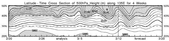 【08/09シーズンを振り返って(2)】 週間予報支援図から見る、08/09寒波_e0037849_19572690.jpg