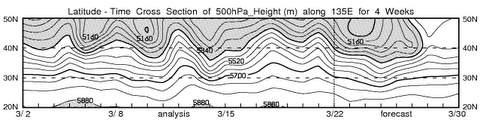 【08/09シーズンを振り返って(2)】 週間予報支援図から見る、08/09寒波_e0037849_19575121.jpg