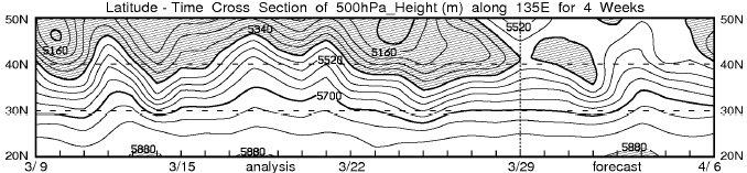 【08/09シーズンを振り返って(2)】 週間予報支援図から見る、08/09寒波_e0037849_1958167.jpg