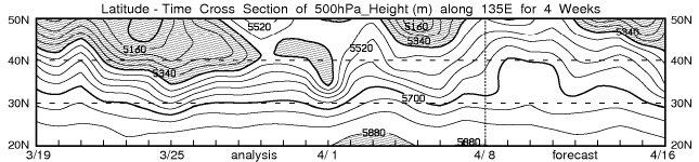 【08/09シーズンを振り返って(2)】 週間予報支援図から見る、08/09寒波_e0037849_19584077.jpg