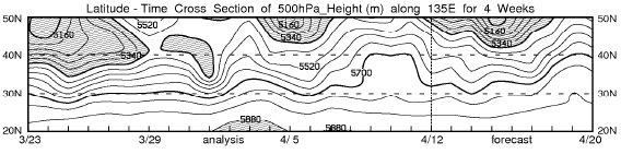 【08/09シーズンを振り返って(2)】 週間予報支援図から見る、08/09寒波_e0037849_19591657.jpg